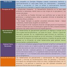 good_profit_cuadro2.png