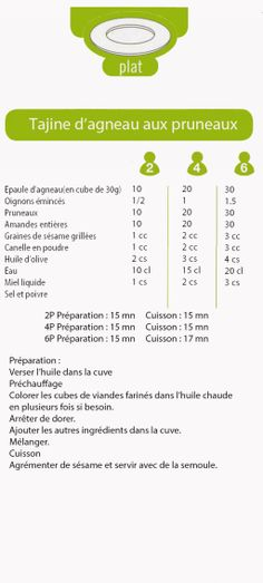 Cookeo :: Tajine d'agneau aux pruneaux  http://www.forum-cookeo.com/t1668-Tajine-d-agneau-aux-pruneaux.htm