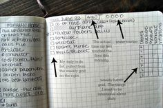 Stone Soup for Five: Weekly Bullet Journal and Summer Schedule