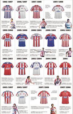 Todas las camisetas del Club Atlético Unión de Santa Fe (Parte 4) / All jerseys of Club Atletico Union de Santa Fe - Argentina (Part 4)
