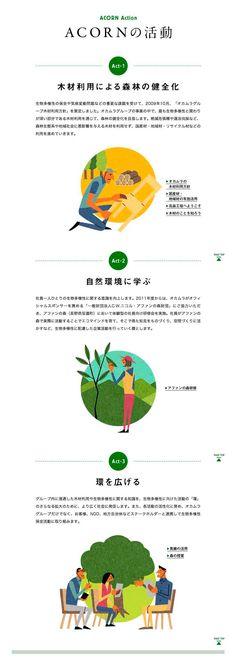 http://ryotakemasa.com/works/1404_acorn/