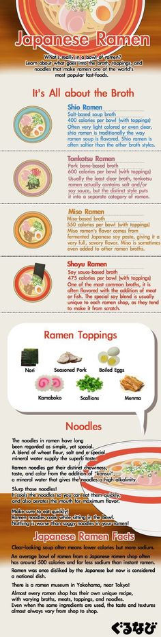 the 4 Cycle Solutions Japanese Diet - Authentic Japanese Ramen Guide: Top 4 Authentic Flavors You Must Try., , Discover the Worlds First & Only Carb Cycling Diet That INSTANTLY Flips ON Your Bodys Fat-Burning Switch Comida Ramen, Ramen Toppings, Japanese Ramen Noodles, Shoyu Ramen, Ramen Broth, Ramen Soup Base, Udon Noodle Soup, Ramen Noodle Recipes, Soup Broth