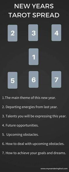 New Years Tarot Spread