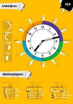 (Digi)Klok poster, inclusief tijdsbegrippen! (Binnenkort) via www.edulink.nl gratis te downloaden