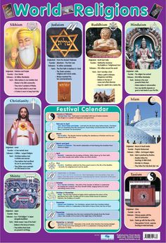 Spiritual Evolution - Fulfil your Consciousness Potential : World Religions Poster Religions Du Monde, World Religions, Religious Studies, Religious Education, Teaching Religion, Ap World History, Asian History, European History, Teaching Social Studies