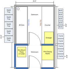Tenative Darkroom Plans - Photo.net