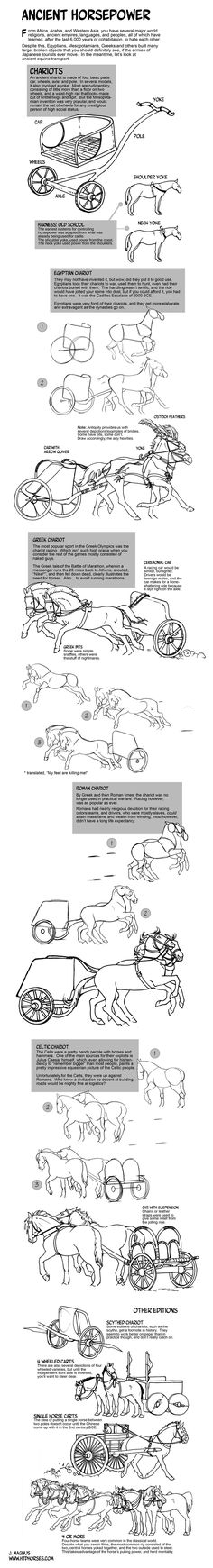 Drawing Ancient Chariots by sketcherjak.deviantart.com on @deviantART