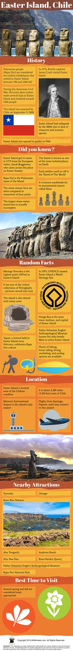 Easter Island Infographic                                                       …