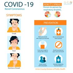 Take care of yourself, please 🤧 If you get sick, not only you can have health problems but your closest ones 😞  There you have few TIPS about how you can PREVENT FROM GETTING A VIRUS 🕵️♂️👁  🧼🤲 Wash your hands with soap frequently 20 seconds.  🗣 Avoid contact or maintain at least 1 meter (3 feet) distance between yourself and anyone who is coughing or sneezing.  👀👃👄 Avoid touching: eyes, nose, and mouth.  🎮⌨️🖱📱 Disinfect frequently touched objects.  Thanks in advance Bella Team… Bella Furniture, Salon Furniture, Touching You, Health Problems, Take Care Of Yourself, Hand Sanitizer, Banners, Distance, Sick