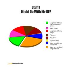 Stuff I Might Do With My BFF by dunno source ❤ liked on Polyvore