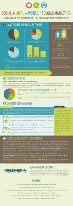 Social media marketing: la nuova frontiera del Social Local Mobile, il Solomo Marketing, infografica #smm #fb