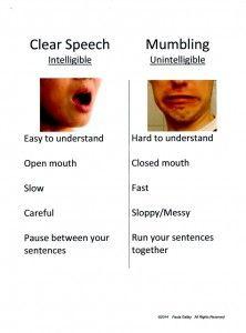 Clear Speech vs Mumbling Lesson- with free #printables #slpeeps #slpbloggers #Pronunciation #articulation
