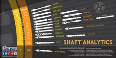 Harrows Darts Infographics on Darts, Dart players and all things Darts!