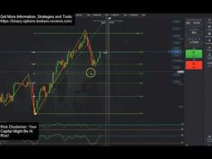 Pin by Alfiesa Sekmi on Windows Mac Linux | Trading strategies