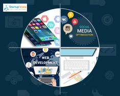 Best Digital Marketing Services in Hyderabad - Startup Icons - Startup Icons is. - Best Digital Marketing Services in Hyderabad – Startup Icons – Startup Icons is the leading an - Social Media Services, Seo Services, Online Digital Marketing, Marketing Professional, Hyderabad, About Me Blog, Icons, Marketing Training, Competitor Analysis