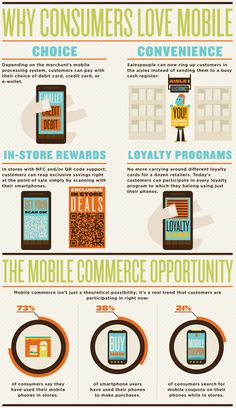 Why consumers love mobile