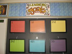 This is a great idea for I can statements instead of printing out every time. Jamestown Elementary Art Blog: 2nd Grade