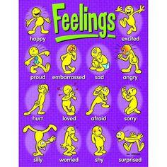 LEARNING CHARTS FEELINGS