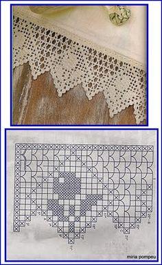 Risultati immagini per miria croches e pinturas Crochet Boarders, Crochet Lace Edging, Crochet Diagram, Crochet Doilies, Diy Crafts Crochet, Crochet Home, Easy Crochet, Filet Crochet, Crochet Stitches