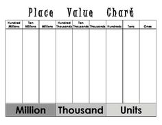 Place Value Chart