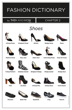Types of Shoes - Infographics - Fashion dictionary - Then and Now Shop