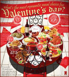 Valentine's Day dinner with your special someone requires you to think and plan very carefully about which kind of restaurant you're going to choose and what meal you're going to eat. Single or not, enjoy this very special day!