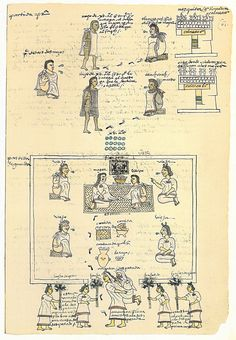 Codex_Mendoza_folio_61r 1521 (top) 15-year-old boys beginning training in the military or the priesthood. (bottom) A 15-year-old girl gets married