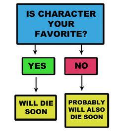 Só pode ser Game of Thrones... lol... A única certeza que se tem é que se você odeia um personagem ele não morre nunca!