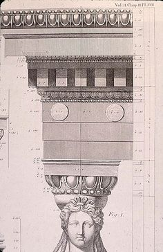 The entablature with dentils, no frieze, and disks in the architrave comes from the Caryatid porch of the Erechtheum. Antiquities of Athens was popular with the Danes. Re: HETERODOXIA ARCHITECTONICA: BINDESBOLL