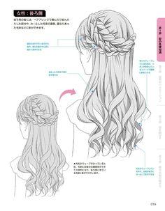Drawing Manga Hair back. Manga Tutorial, Drawing Techniques, Drawing Tips, Braid Drawing, Anime Hair Drawing, How To Draw Anime Hair, Manga Drawing Tutorials, Hair Reference, Drawing Reference
