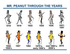 How to date you peanut man through the years. -1-