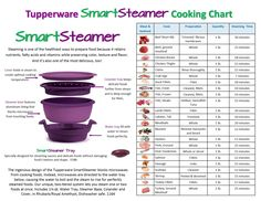 Tupperware Recipes Microwave Clean Pressure Cooker Steamer Cooking Instructions Multicooker