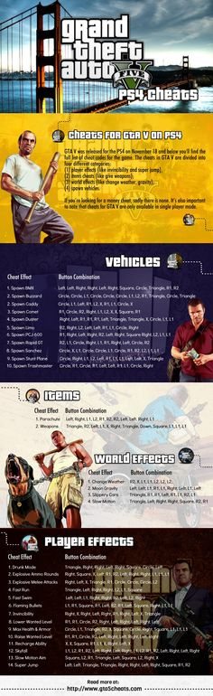 This is the full list of official cheat codes for Grand Theft Auto V (GTA V) on the Playstation 4 (PS4). We have a bunch of notes that we highly recommend you read before using the cheats. Read more at http://www.gta5cheats.com