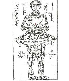 Sevdiğin Hiç Tereddütsüz Ayağına Gelir !! Islamic Images, Islamic Art, Black Magic Book, Book Names, Demonology, Free Pdf Books, Religious Quotes, Female Art, Cool Words