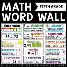 Math Word Wall- Grade 5 (Common Core Aligned)