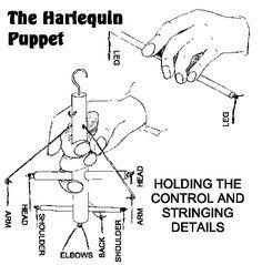marionettista - Cerca con Google