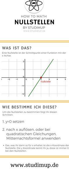Nullstellen einer Funktion leicht erklärt. In der Mathematik und der Schule sehr wichtig! Auf Studimup findet ihr einfache Erklärungen.