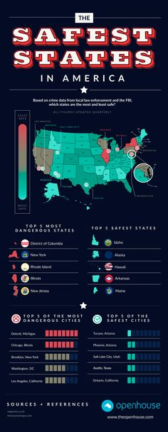 Infographic: The Safest Places to Live in the U.S.