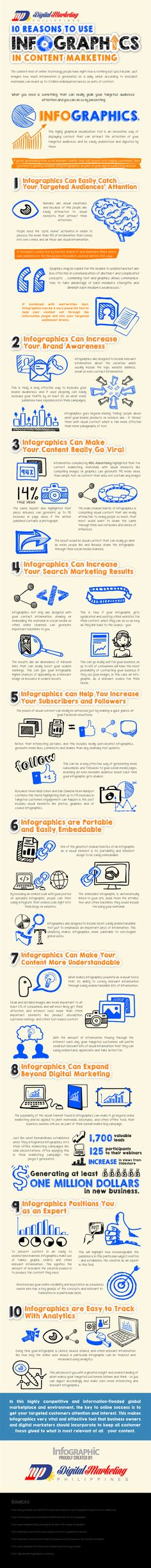 10 Reasons to use Infographics in content Marketing #infographic