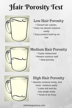 Use the Hair porosity test to build an Epic Natural Hair Regimen that Works. Use the Hair porosity test to build an Epic Natural Hair Regimen that Works. Natural Hair Care Tips, Natural Hair Regimen, Natural Hair Journey, Natural Hair Styles, Relaxed Hair Regimen, Relaxed Hair Growth, 4c Hair Growth, Relaxed Hair Journey, Black Hair Growth