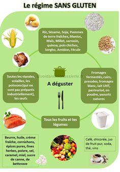 liste des aliments qui contiennent des lectines