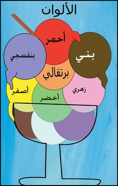 A poster about Colors in Arabic .