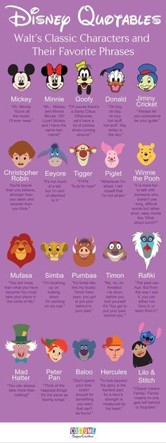 9018ec5c929 Quotes from your favorite Disney characters all on one infographic.  Disneyland Quotes