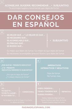 Learn Spanish Activities For Kids Spanish Vocabulary List, Subjunctive Spanish, Spanish Grammar, Spanish Language Learning, Teaching Spanish, Spanish Notes, Spanish Basics, Spanish Phrases, Ap Spanish