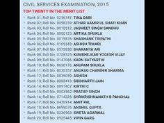 Tina Dabi first rank Civil Services Examination 2015 - UPSC UPSC Final Result 2015 Tina Dabi first rank Civil Services Examination 2015  The Union Public Service Commission (UPSC) declared the final result of Civil Services Examination 2015 on Tuesday.  The first position was secured by Tina Dabi (roll no 0256747) followed by Aamir Ul Shari Khan Akthar (0058239) and Jasmeet Singh Sandhu (00105512) in second and third positions respectively. The full list is available on upsc.gov.in  The…