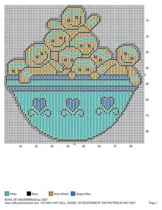 BOWL OF GINGERBREAD by JODY -- WALL HANGING