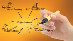 We at CPA HK Company provides the company formation and Hong Kong company registration service that will help you to establishment of your business at initial process. We always assist you to start-up of your company by registering with Hong Kong registration policy.