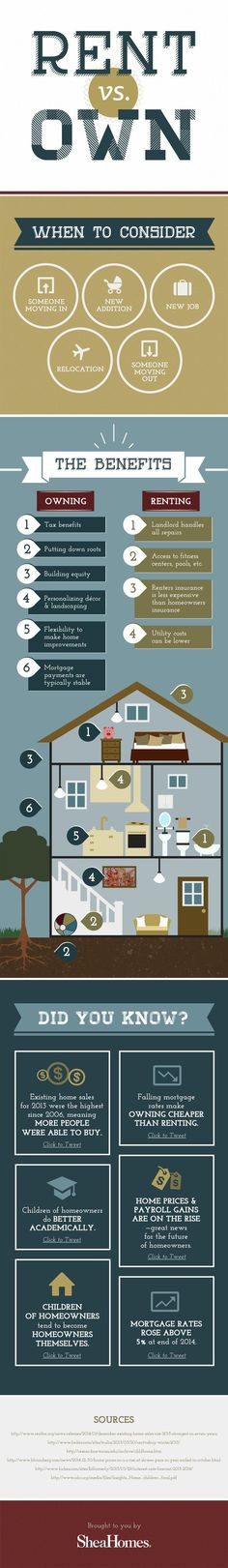 Renting Vs Owning a Home #infographic #Renting #RealEstate #Home