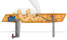 hydrofoil section view - Google Search