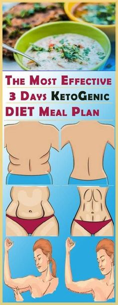 This is the best ketogenic diet menu. As you can see, it comes down to eating controlled portions of meat, as much fat as you like, and low carb veggies.